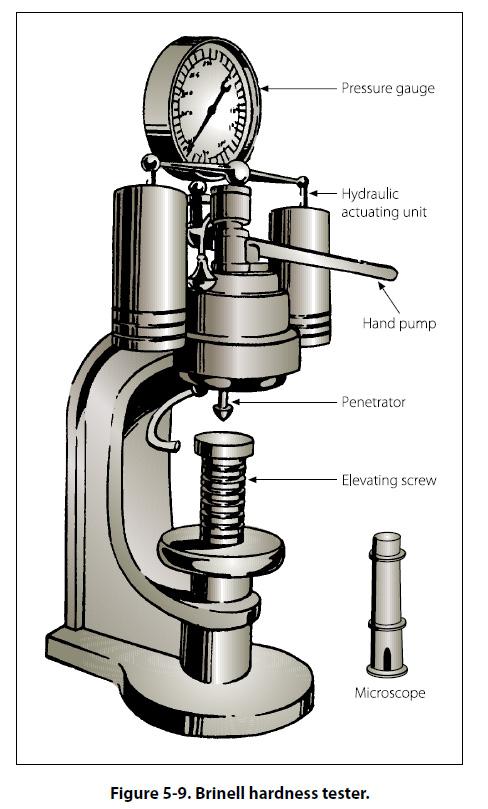 ac pressure chart