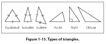 Olymath triangles and angles obtuse triangle one angle is more than 90 degrees types of angles ccuart Gallery