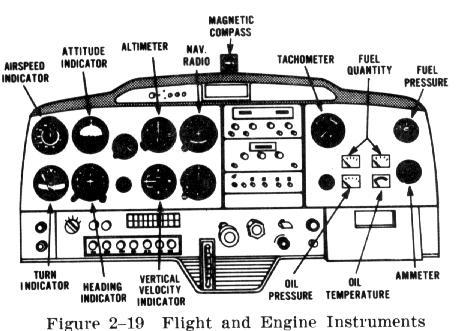 Diagram Of Train Engine