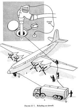Figure 11 7