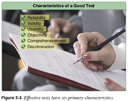 standardized testing a failure in education essay The essay and short answer portions texas assessment of basic skills - the first standardized test used by texas texas education agency 2007-2008 testing.