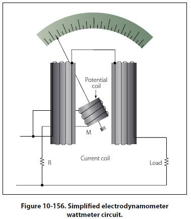 10-78 Watt Meter Current Coil Wiring Diagram on
