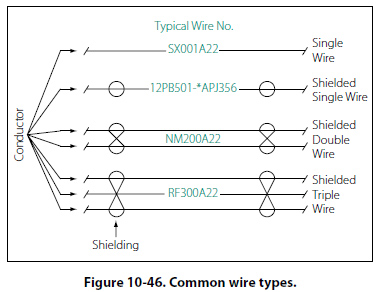 fig10 46 wiring diagram symbols aviation readingrat net aircraft wiring diagram symbols at soozxer.org