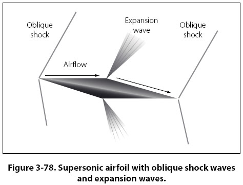 Structural Vibration, Analysis and Damping