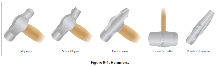 Types Of Hammer - 1000 Hammer Ideas