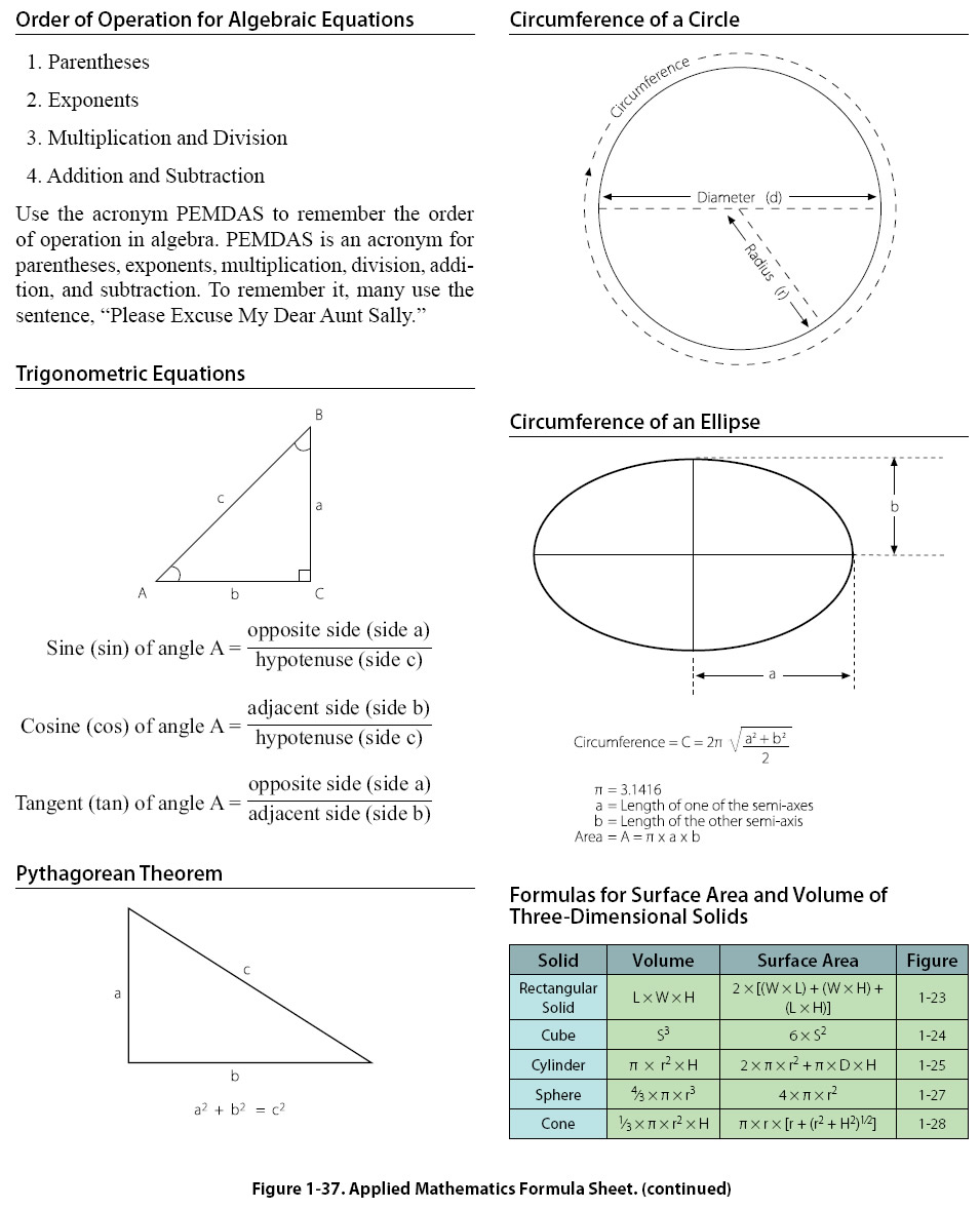 Fig137bg to convert inches to millimeters multiply the number of inches by 254 nvjuhfo Gallery