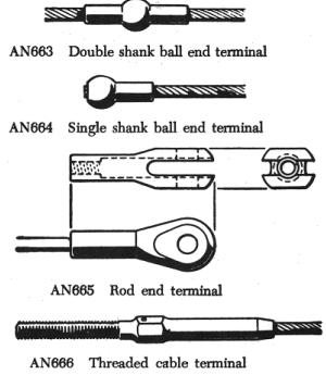 The Thimble Bushing And Shackle Fittings May Be Used In