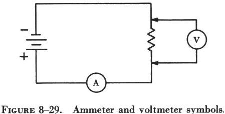 Electrical Motor Schematic Symbol