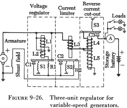 [SCHEMATICS_48DE]  REGULATION | 24 Volt Generator Regulator Wiring Diagram |  | AvStop