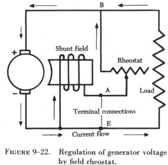 regulation when k is closed a short circuit is placed across the field rheostat this action causes the field current to increase and the terminal voltage to rise