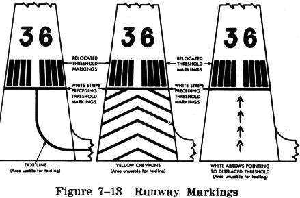Displaced Threshold Markings