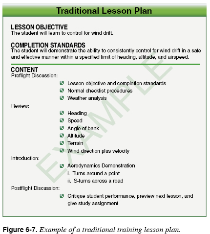 Search results for lesson plan basic template calendar for Cfi lesson plan template