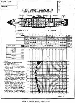 Ac 91 23a Pilots Weight And Balance Handbook