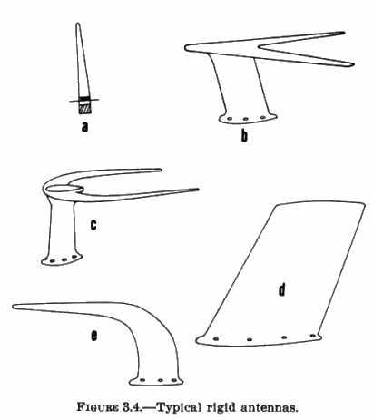 Chapter 3 Aircraft Antenna Installations