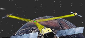 FAA Controllers Begin Using ADS-B Satellite Tracking